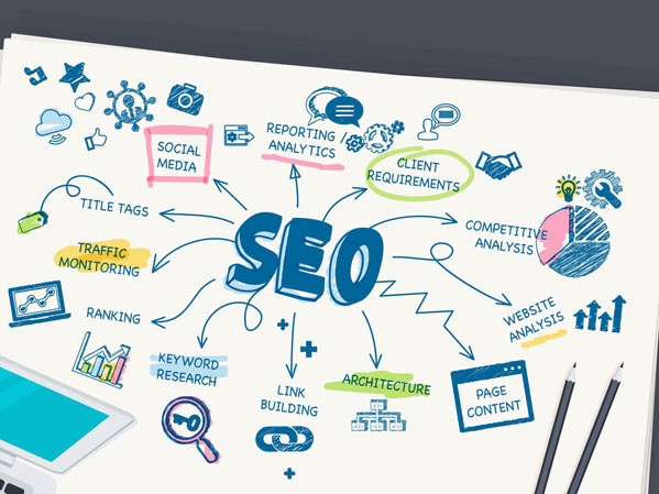 10 Key Points Every Business Need To Consider For SEO